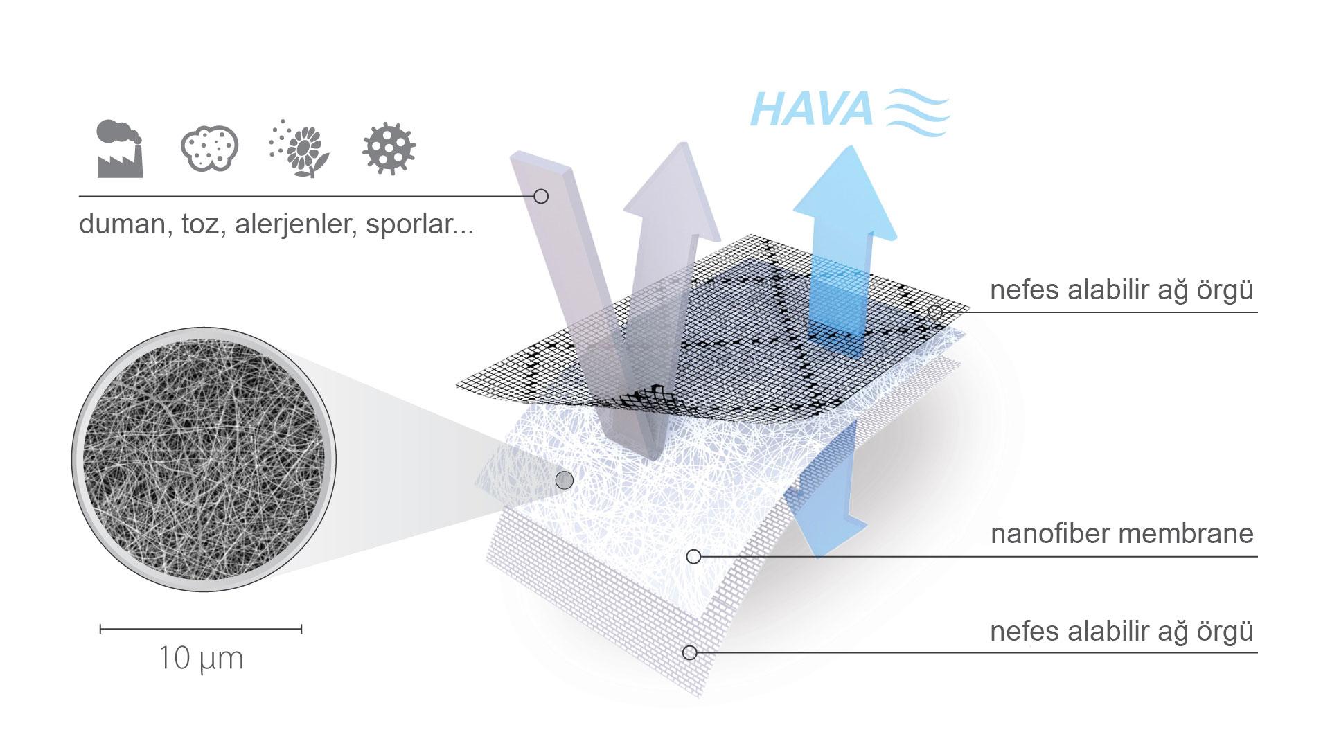 Respilon Air Pencere Hava Filtresi